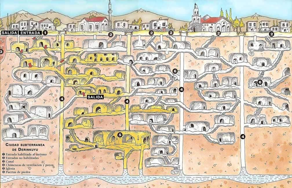 Derikuyu Underground City Map