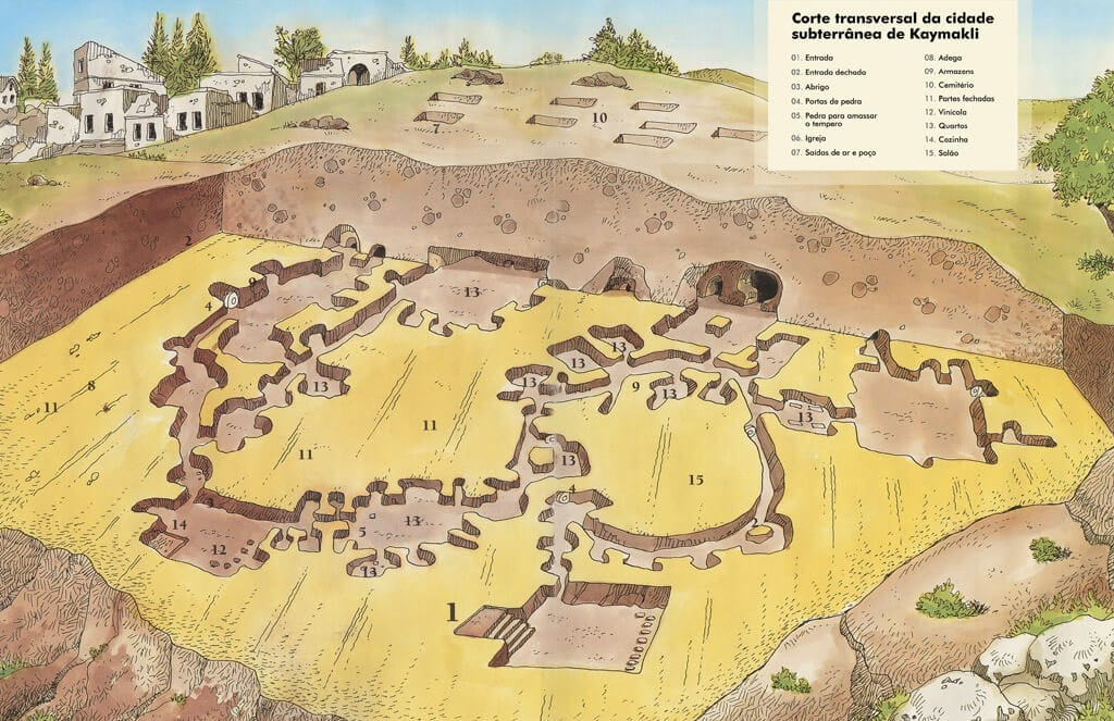 Kaymakli Underground City Map